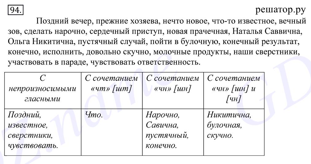 Гдз русский язык греков скачать 11 класс