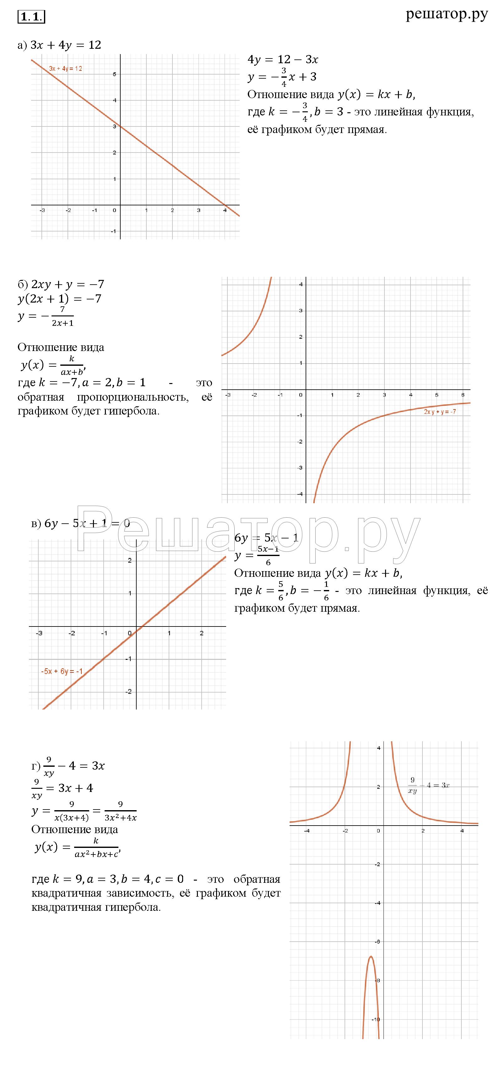 гдз 11мордкович алгебра
