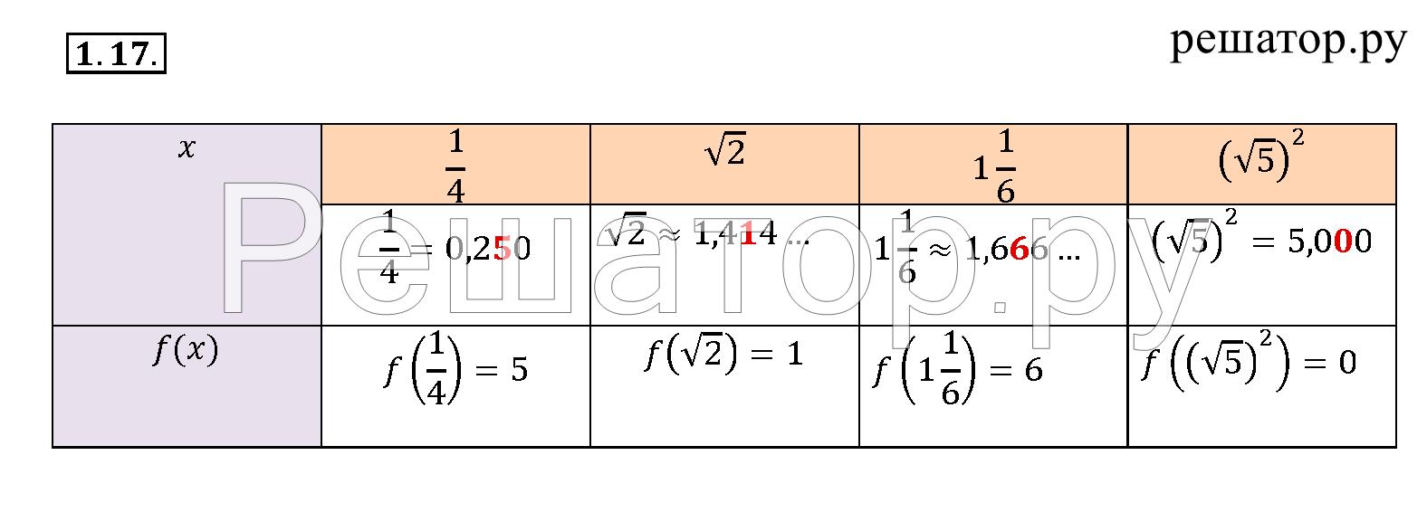 Алгебра задачник мордкович 10 класс 2018 год