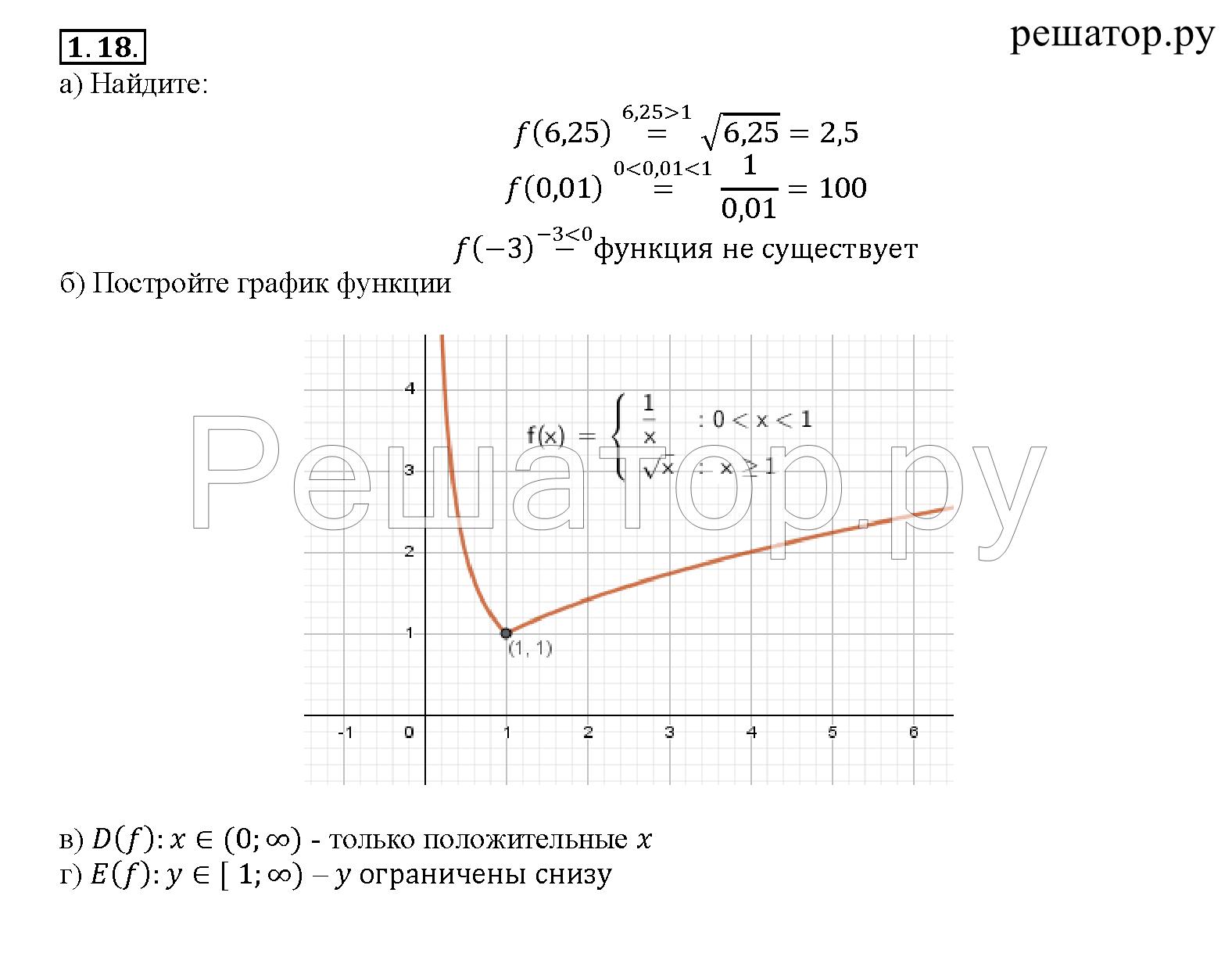 Гдз алгебра 10-11 класс мордкович 2018 год