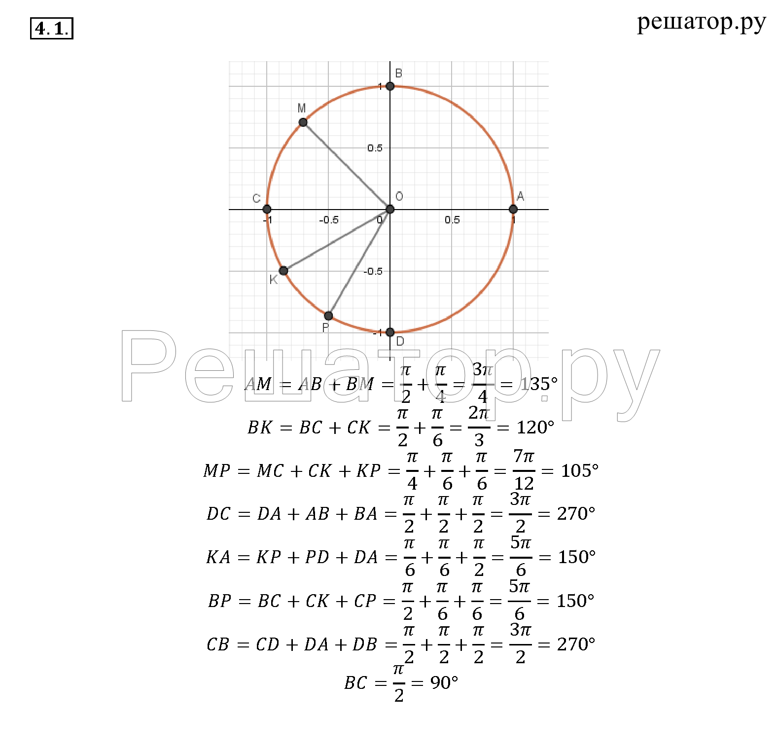 гдз по алгебре задачник 10-11 класс мордкович