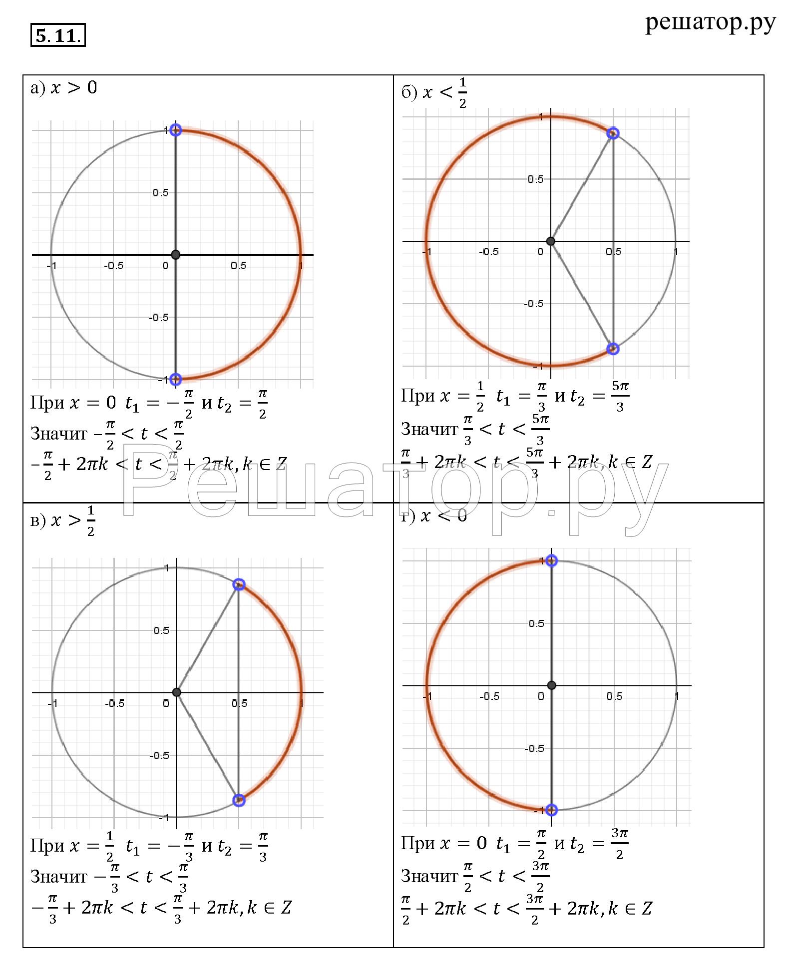 алгебра колмогово 10-11класс гдз