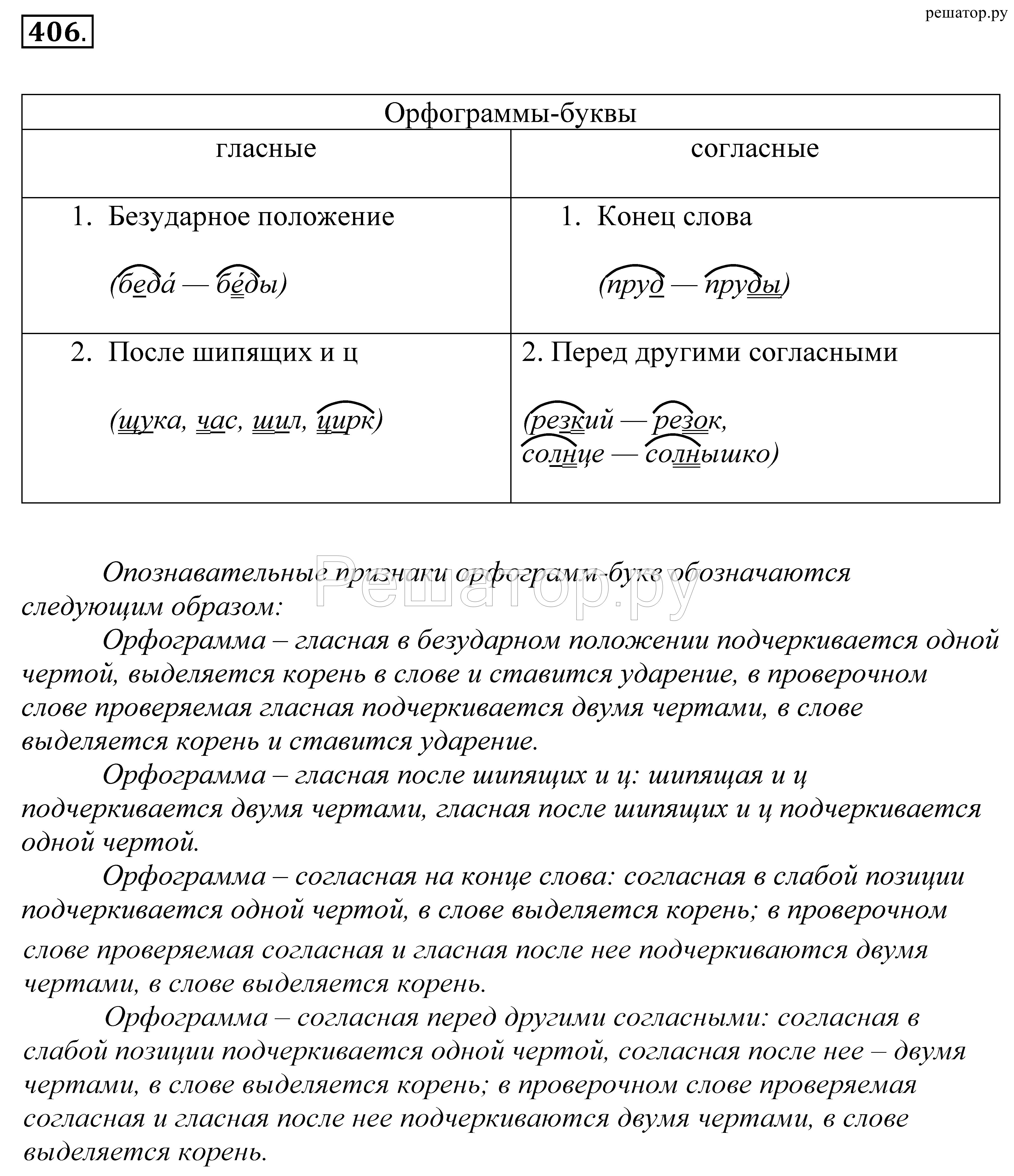 konchit-koren-slova
