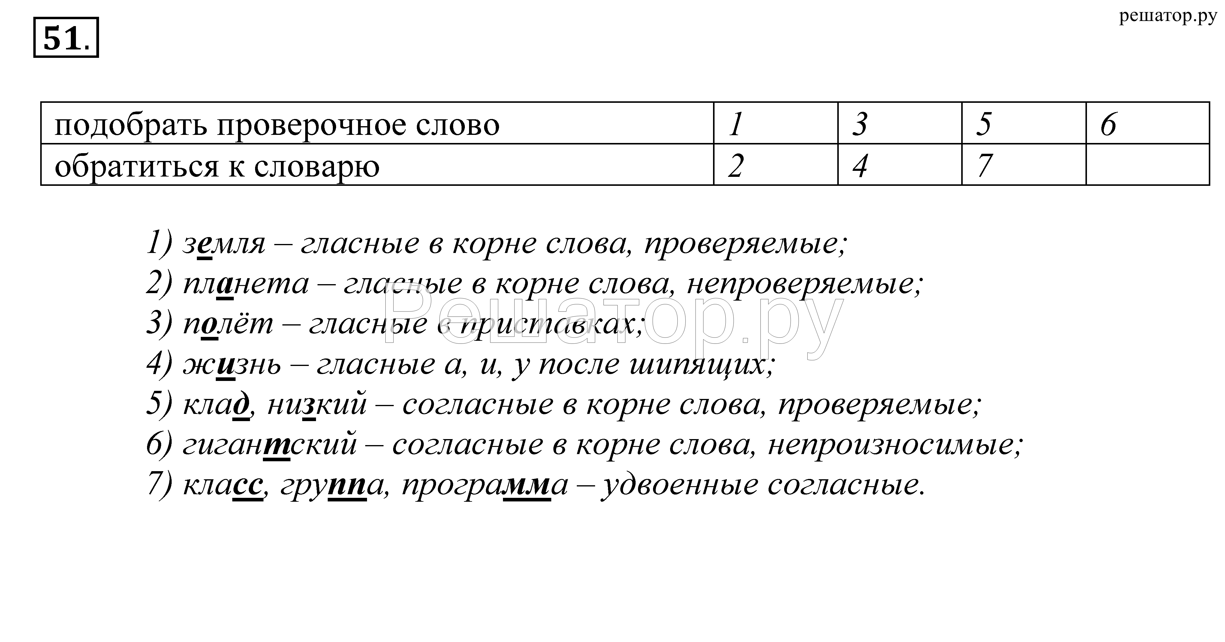 Гдз по русскому практика 5 класс купалова еремеева орлова