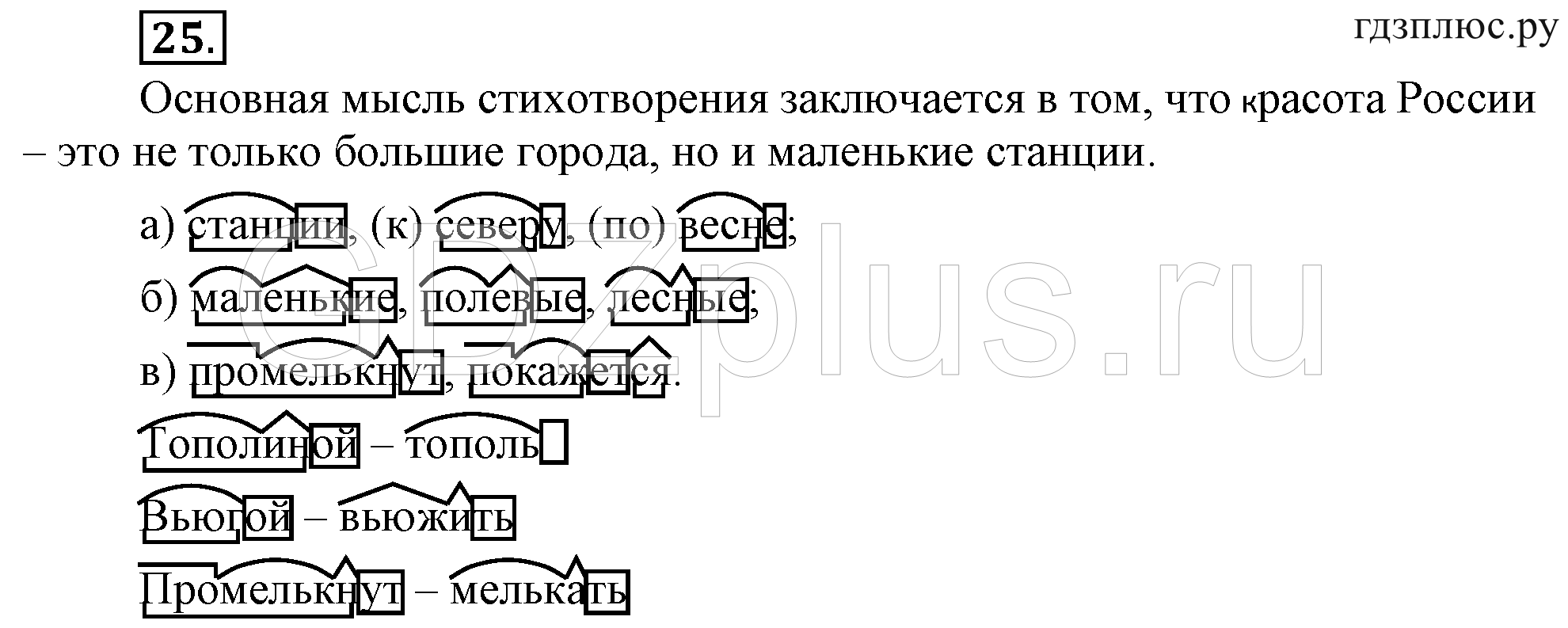 Ответы на контрольные вопросы и задания русский язык 6 класс ладыженская стр