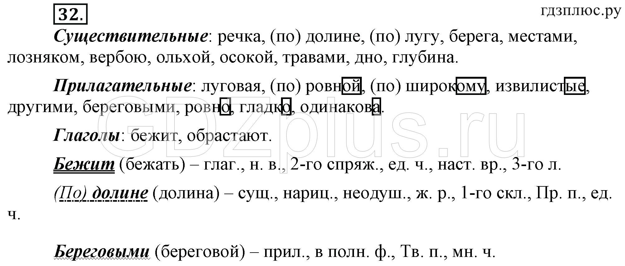 Гдз по русскому языку за 6класс ладыженская