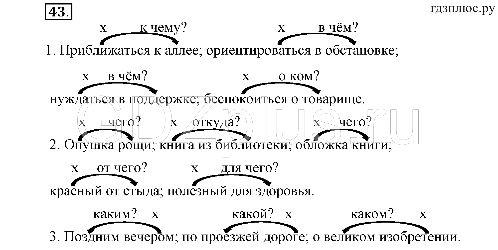 Гдз по русскому языку 6 класса баранов повторение контрольные вопросы и задания на стр