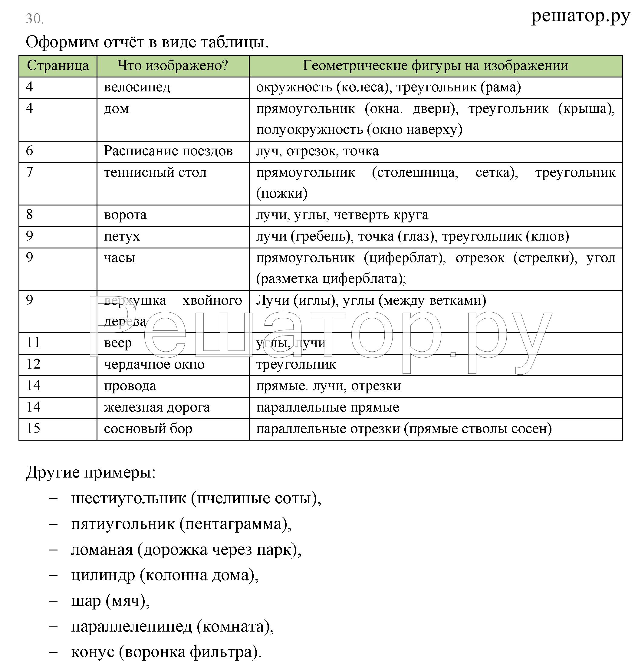 контрольная работа по геометрии 8 класс погорелов ответы 2 вариант