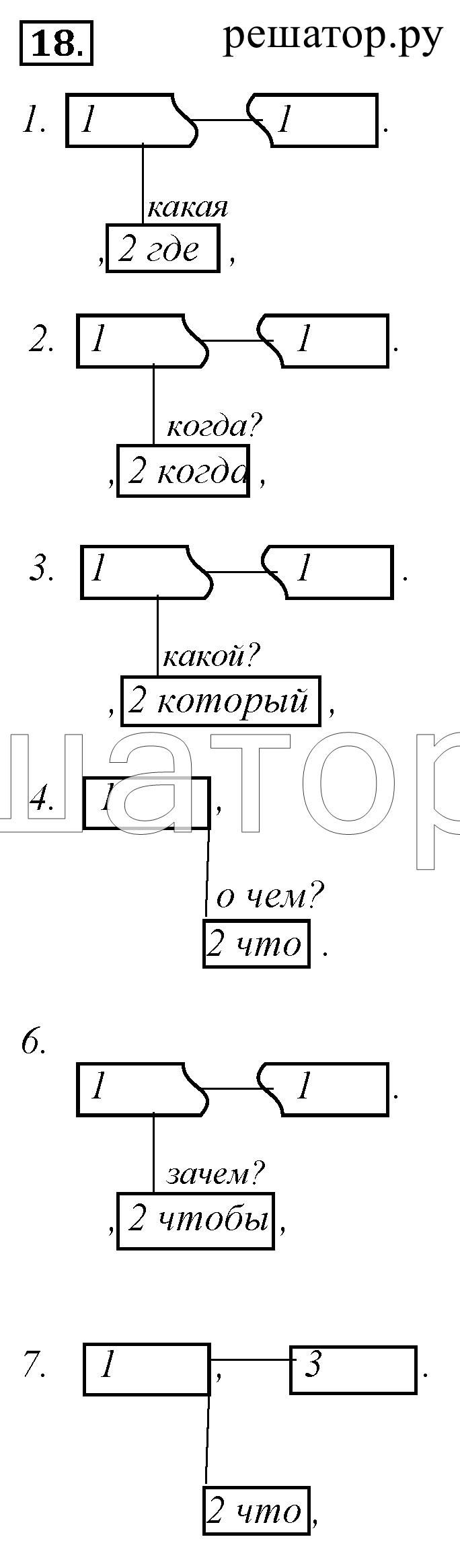 решебник по риторике 2 класс ладыженская 2 часть