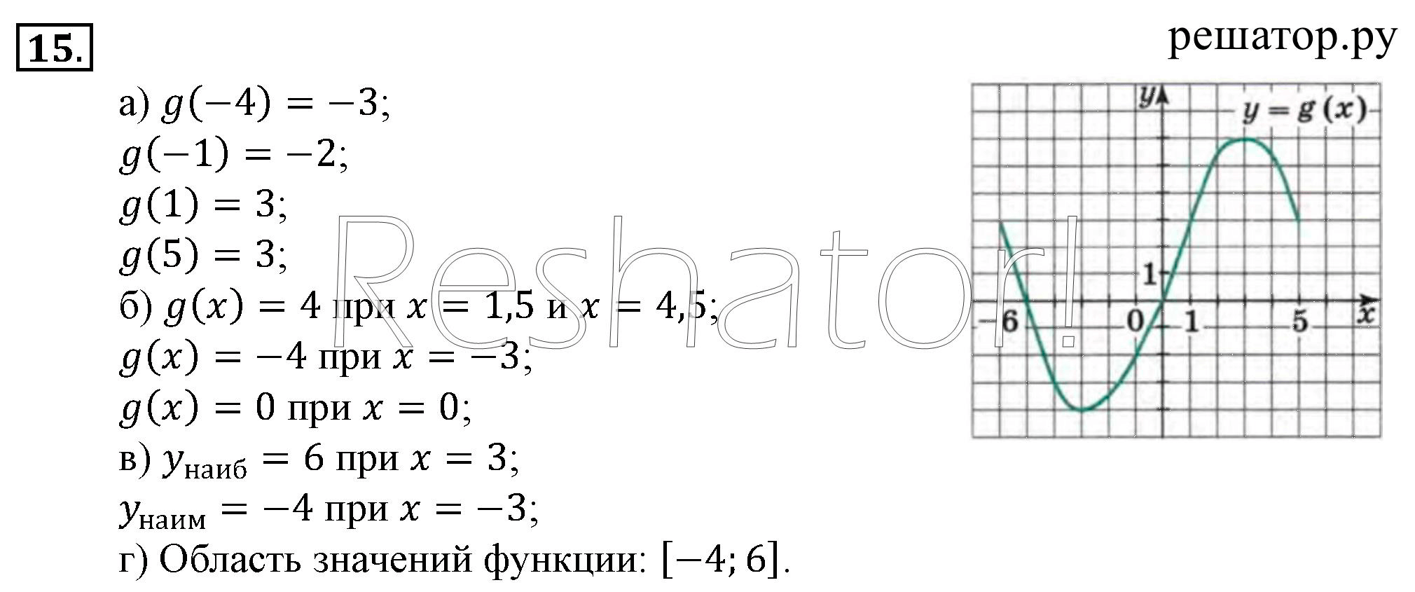 Гдз по алгебре 9 класс 17 издание макарычев миндюк нешков суворова 2018 онлайн