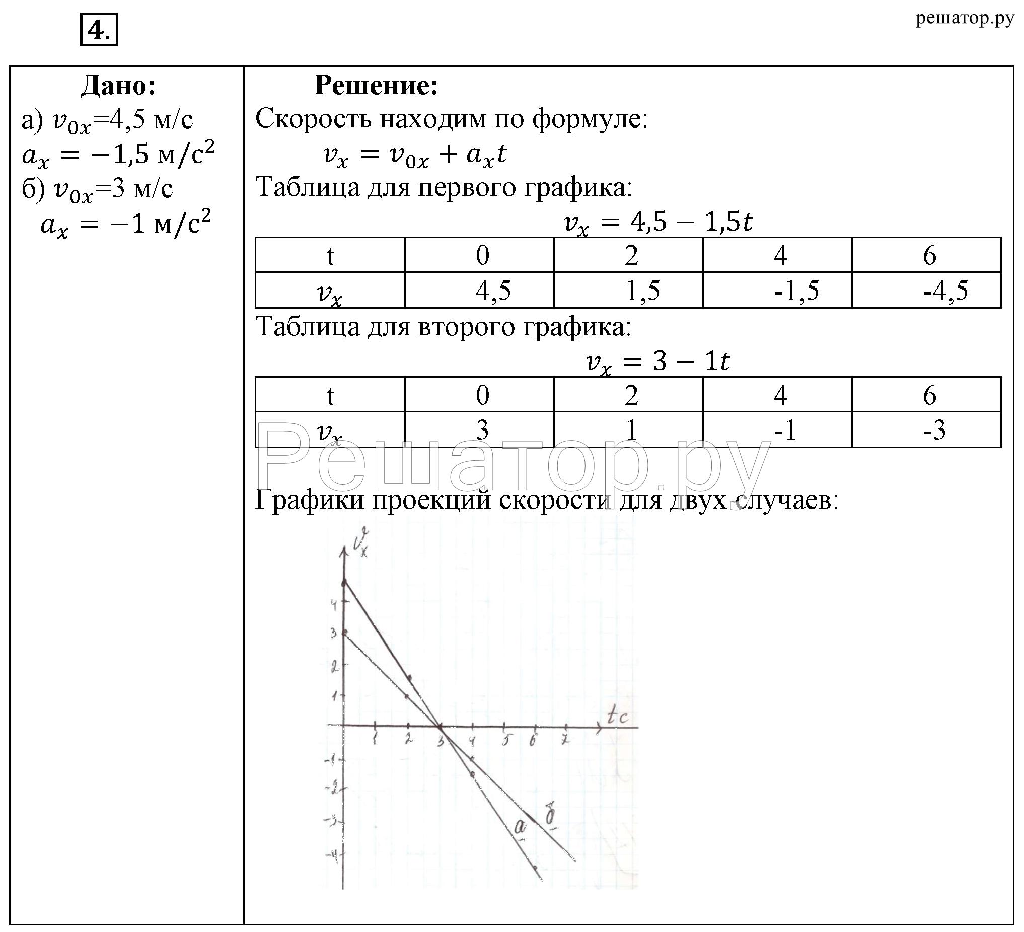 решебник по учебнику по физике упражнение